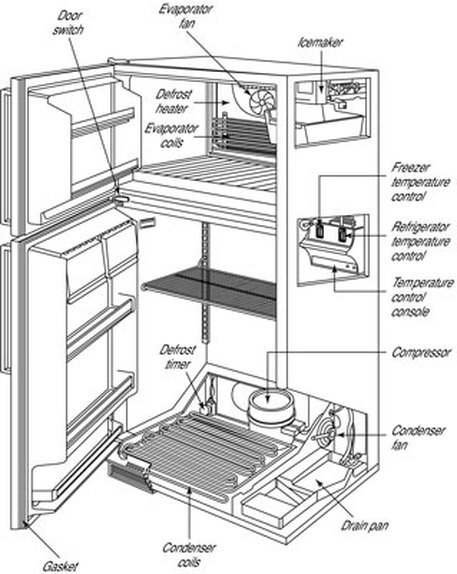 Refrigerator repair diagram